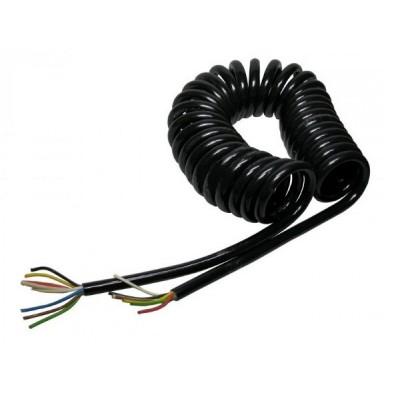 Spirals Electric Coils
