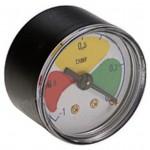 Saturation gauge. Colours
