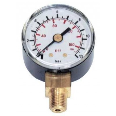 gauge with radial thread