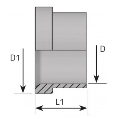 JIC 37º sleeve metric tube